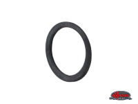 more details on Handle locking ring grommet - Type 1 & 2 - various uses